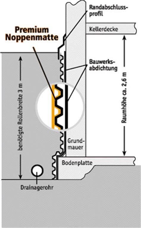 Pvc Boden Falsch Verlegt by Noppenbahn Ja Nein Bauforum Auf Energiesparhaus At