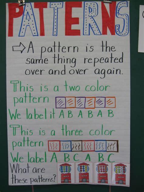 pattern definition preschool anchor chart for patterns math patterns pinterest