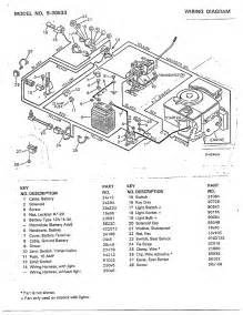 wiring diagram diagram parts list for model 33901 murray parts mower tractor parts