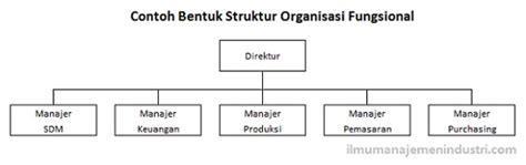 contoh dari layout fungsional pengertian dan bentuk bentuk struktur organisasi ilmu