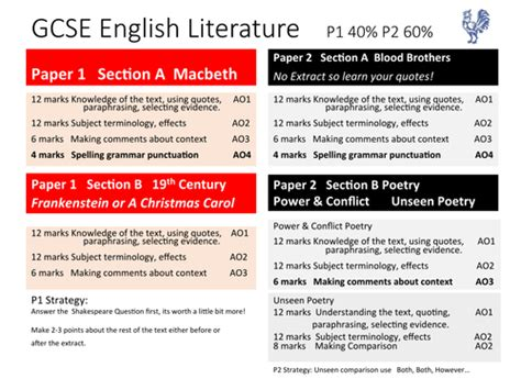 new gcse english literature aqa gcse english literature prevision postcards by vicky smith68 teaching resources tes