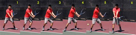 backhand swing tennis two handed backhand tips f f info 2017