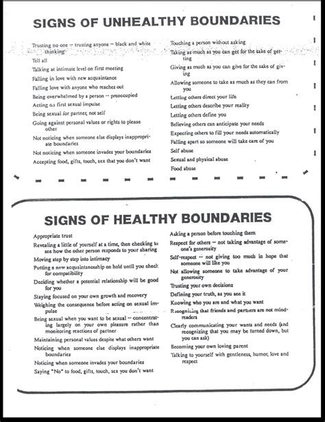 Signs Of A Healthy Relationship by Signs Of Unhealthy Healthy Boundaries Http Faculty