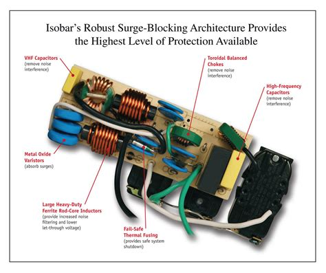 surge protector lights meaning surge protectors scams and saints page 1
