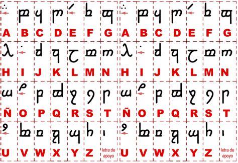 layout traduccion en español alfabeto arabe en espanol car interior design