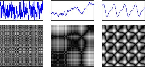 pattern classification matlab code extracting texture features for time series classification