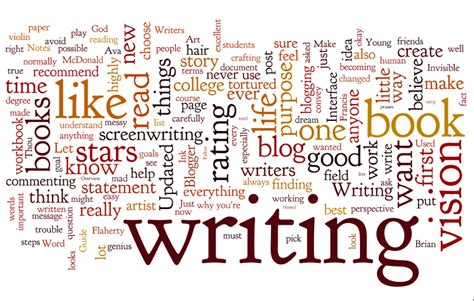 lmswriting w is for word clouds