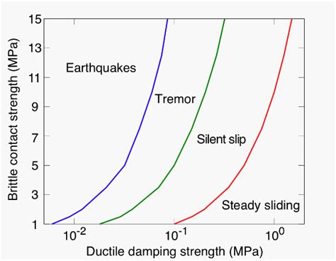 earthquake tremors understanding earthquakes and tectonic tremors