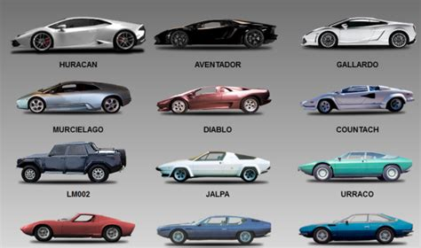 lamborghini cars list lamborghini list of all models 28 images all