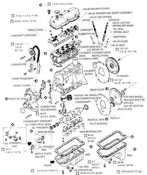 nissan z24 engine specification diagram wiring diagrams