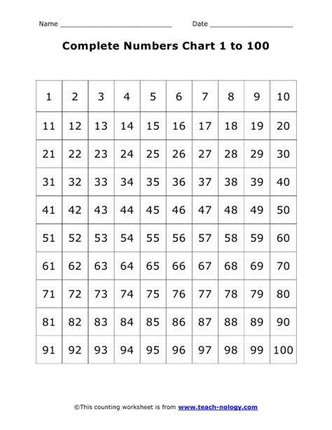 printable math worksheets counting to 100 counting to 100 worksheets free worksheets library