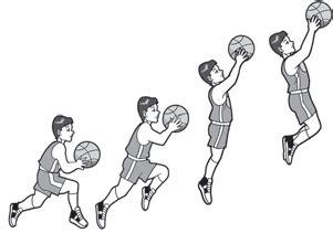 drive dalam basket teknik permainan bola basket profesional lengkap beserta