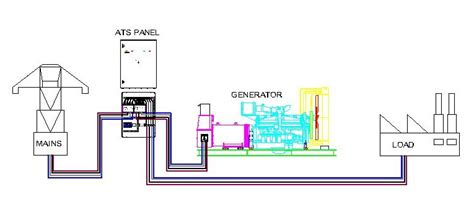 automatic transfer switch diagram for genset automatic
