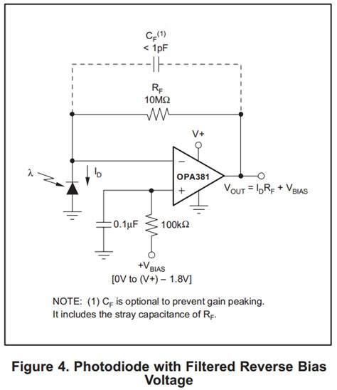 photodiode bias reflectance pulse oximetry and photoplethysmograph signal processing photodiode monitoring