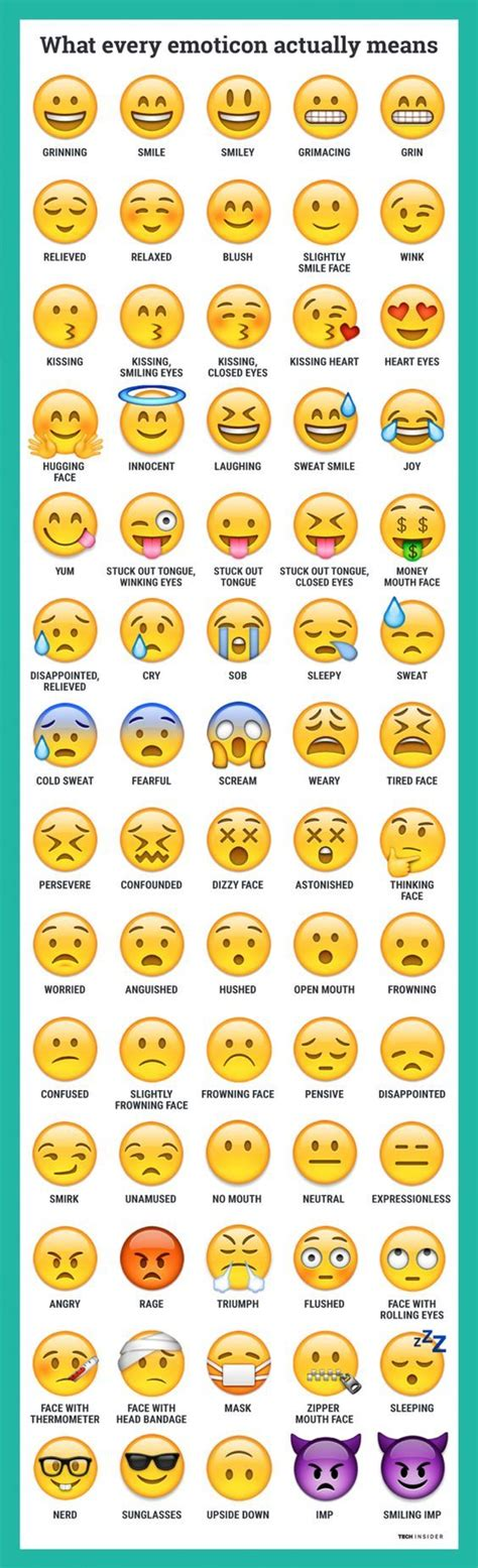 list of android emojis 1000 ideas about smiley emoji on emojis explained emojis and texts