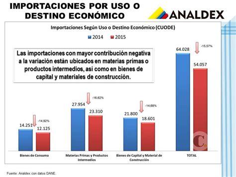 mexico en las cadenas globales de valor industria colombiana en cadenas globales de valor tarea