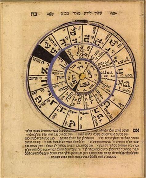 Q Es El Calendario Gregoriano Cultura Y Religi 243 N De Etiop 237 A Asociaci 243 N Abay