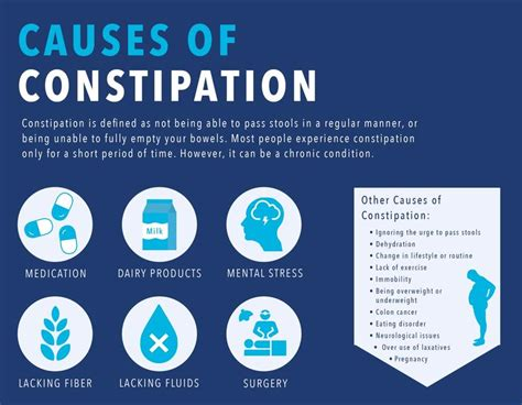 constipation symptoms what causes constipation relief prevent home remedies