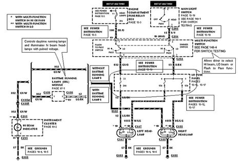 1998 ford ranger fuse box diagram 17 best images about schematics on cats ford