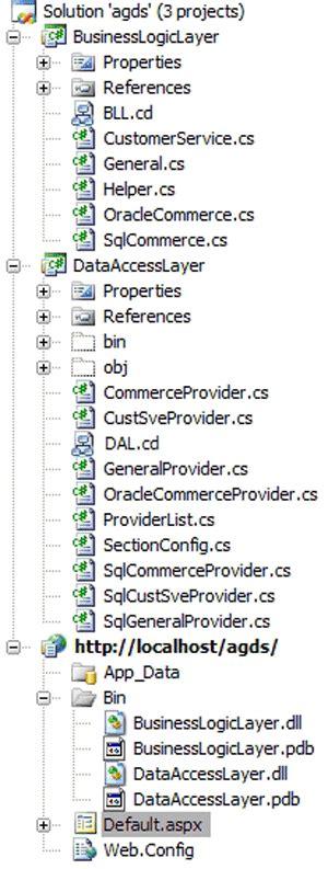 net provider pattern provider design patterns in asp net 2 0