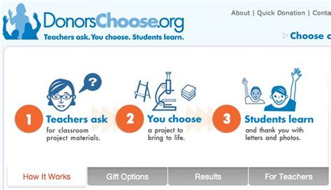 donors choose donorschoose innovative npo help school students