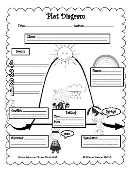 free graphic organizer plot diagram by how 2 tpt