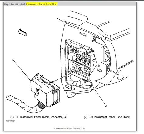 ford ranger fuse box diagram wiring and stunning html