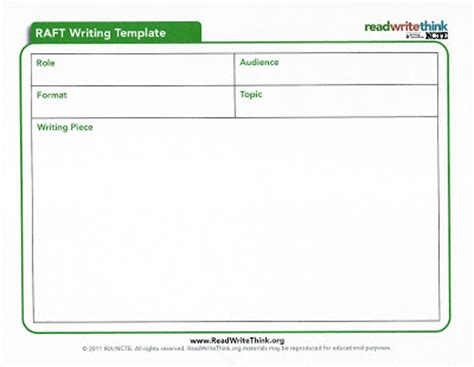 raft writing template learning common resources raft writing strategy