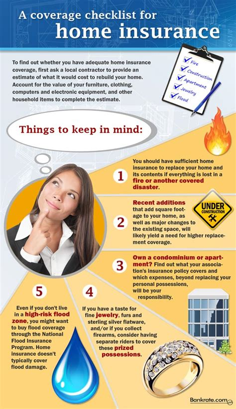 Infographic: A Checklist For Home Insurance Coverage
