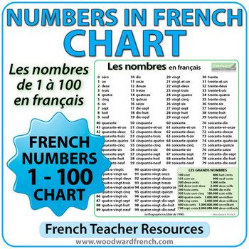 french numbers 1 100 free printable french numbers 1 100 chart by woodward education tpt