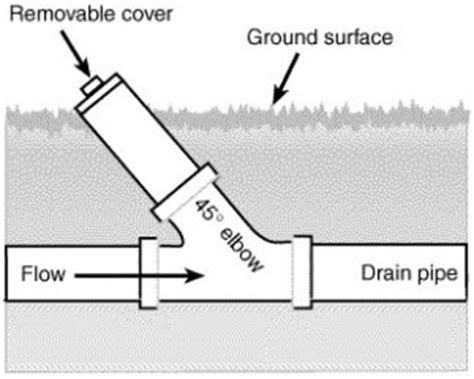 How To Clean Out Of A by Sewer Line Clean Out Diagram Sewer Free Engine Image For