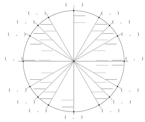 printable unit circle diagram 8 best images of empty unit circle diagram blank unit