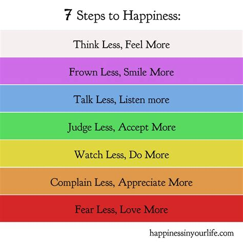 7 Steps To by 7 Steps To Happiness Chakra Explanation
