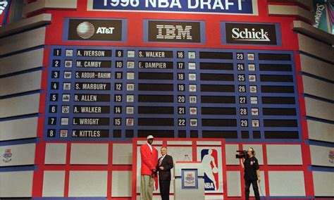 10 best nba draft classes ranked for the win