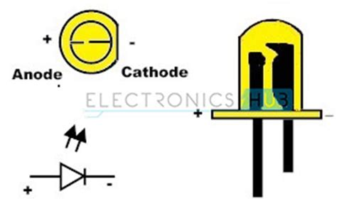identification of diode terminal identification of diode terminal 28 images diode identification identify diode from marking