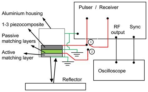 piezoelectric sensor circuit diagram piezoelectric transducer circuit diagram 4k wallpapers