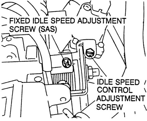 service manual how to adjust idle speed 2011 cadillac srx 2011 cadillac srx price photos repair guides routine maintenance idle speed and mixture adjustments autozone com