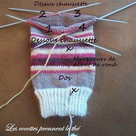 Modèles Chaussettes Tricotées