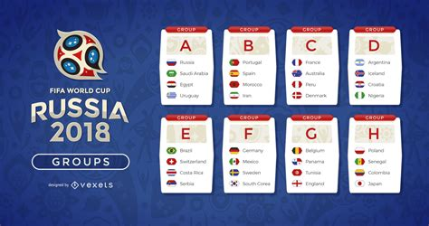 world cup 2018 groups russia 2018 world cup groups large image