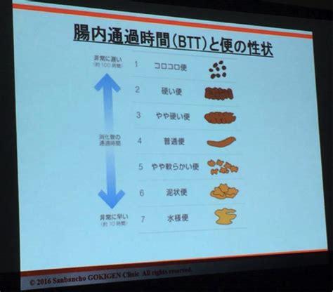 D21 Detox by 2016 4 15 日本アンチエイジングフード協会オープンセミナー 日本デトックス株式会社