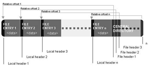 layout zip virus bulletin vb2014 paper leaving our zip undone