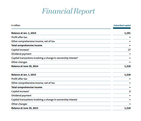 financial reporting templates excel doc 600600 exles of financial report chapter 17