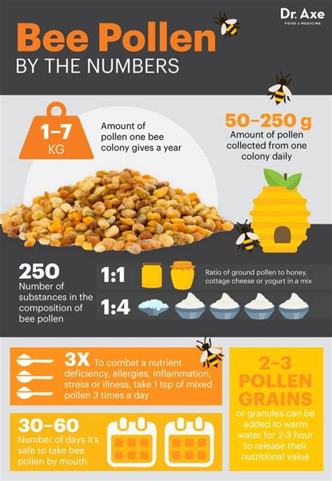 Bee Pollen Detox Your World by The World S Catalog Of Ideas