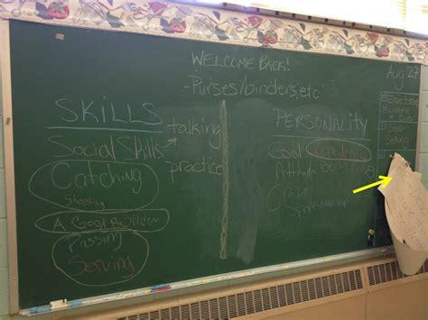 chalkboard paint ideas for classroom facs classroom ideas june 2013