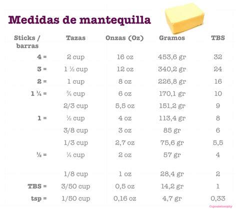 tabla de equivalencias de medidas cupcakelosophy tabla de equivalencias consejos de