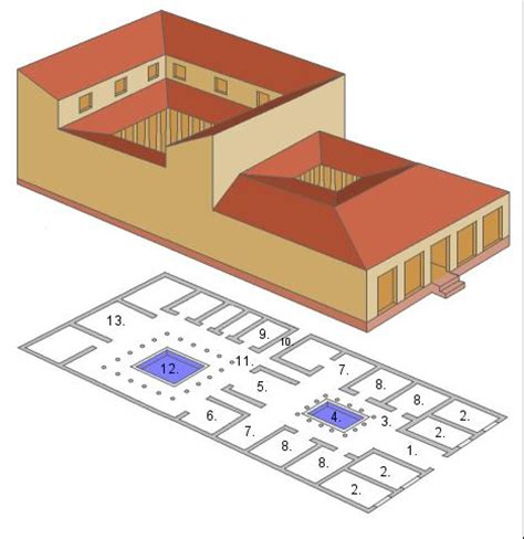 layout of pompeii house the roman house ad79eruption
