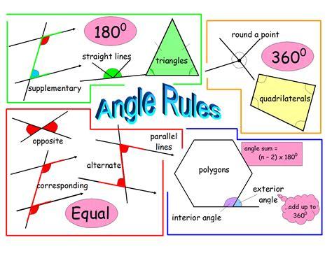 printable angles poster angle rules teaching pinterest geometry formulas