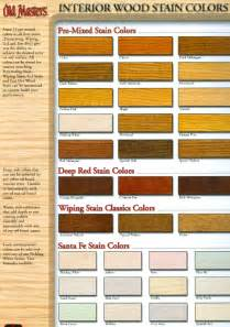 wood stains colors minwax wood stain color chart newhairstylesformen2014