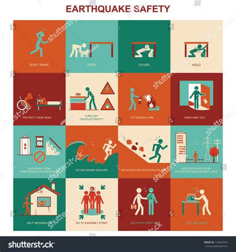 earthquake safety procedure stock vector 176645297
