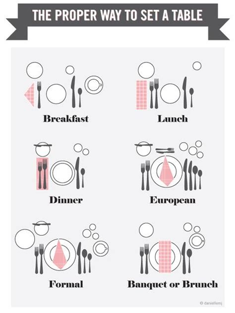 These diagrams are everything you need to plan your wedding table